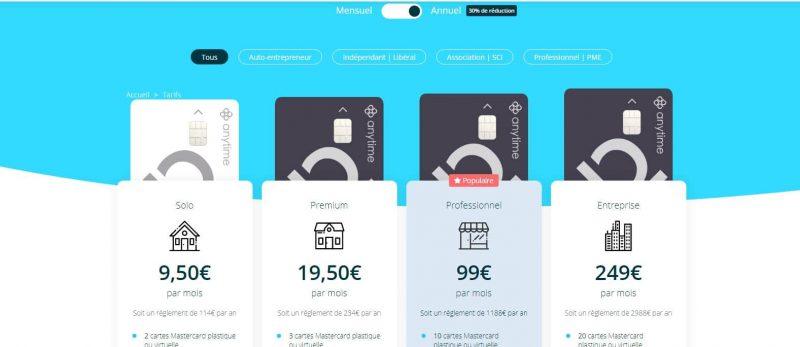 Anytime : Les cartes bancaires proposées
