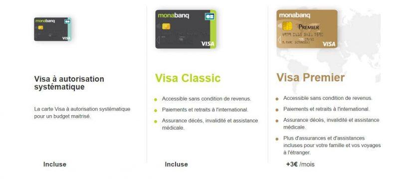 Monabanq : Les cartes bancaires proposées